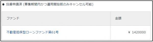 crowdbank2015021005