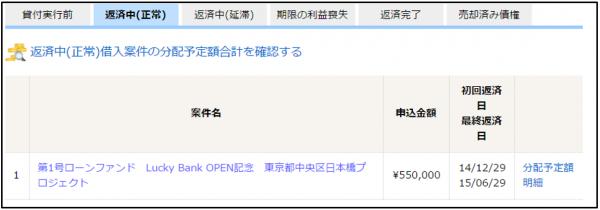 luckybank2015020602
