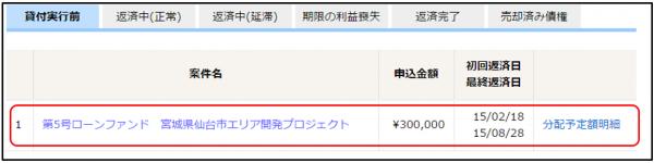 luckybank2015020603