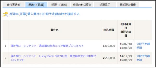 luckybank2015031102