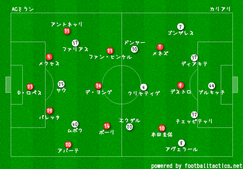 2014-15_AC_Milan_vs_Cagliari_re.png