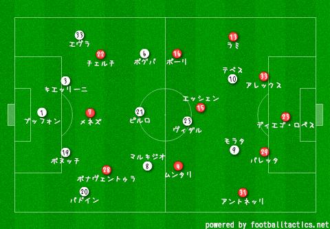 2014-15_Juventus_vs_AC_Milan_pre.png
