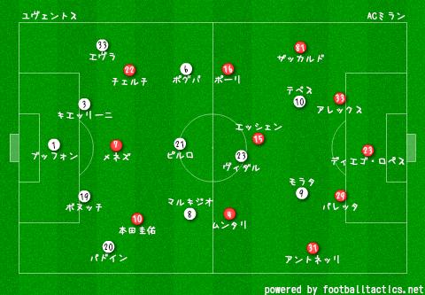 2014-15_Juventus_vs_AC_Milan_re.png