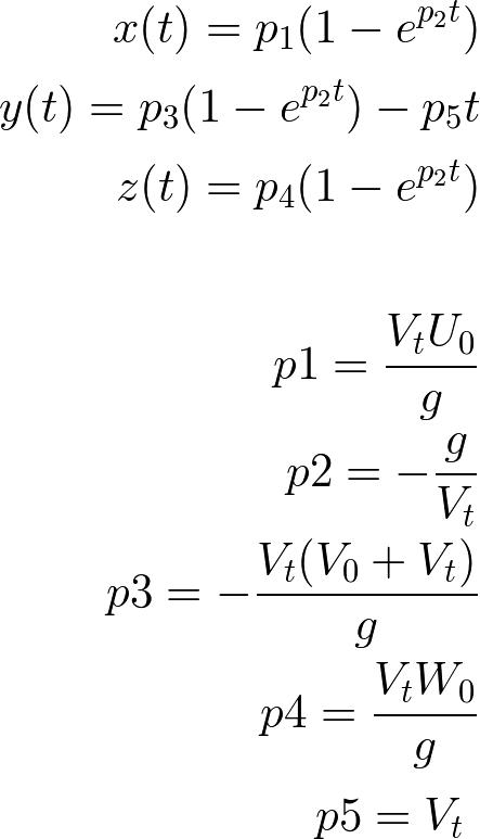 粒子の運動方程式の解