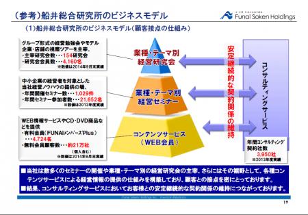 船井総研ホールディングス_2014