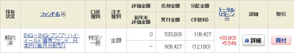 INGアジアハイイールド債券ファンド_2015