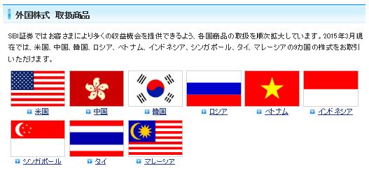 SBI証券_2015②