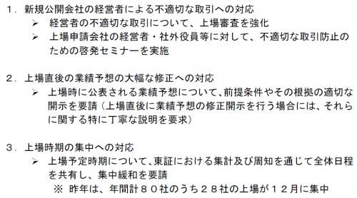 日本取引所グループ_2015