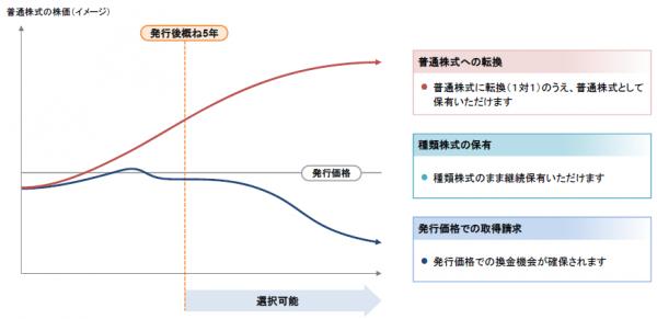 トヨタ自動車_2015②