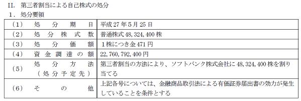 ヤマダ電機_2015③