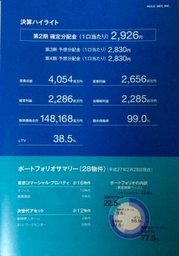 ヒューリックリート投資法人_2015②