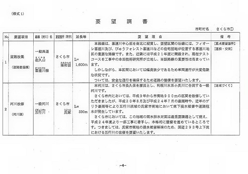 栃木県議会<県土整備委員会>現地調査!矢板土木事務所管内11