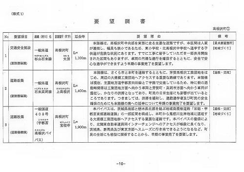 栃木県議会<県土整備委員会>現地調査!矢板土木事務所管内17