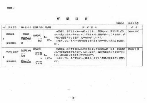 栃木県議会<県土整備委員会>現地調査!矢板土木事務所管内18