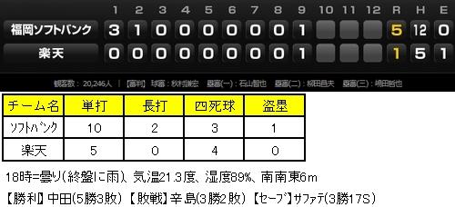 20150626DATA02.jpg