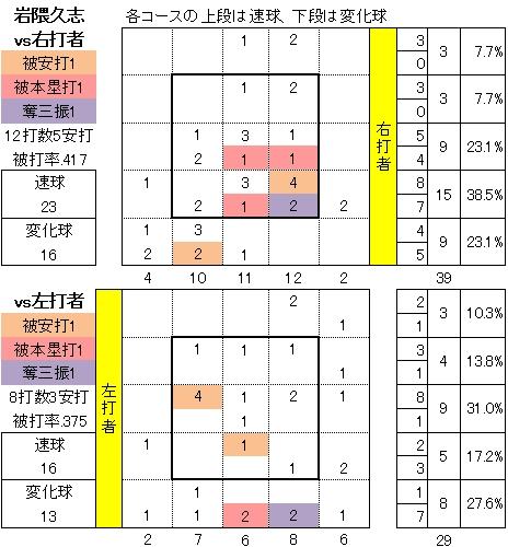 20150708DATA02.jpg