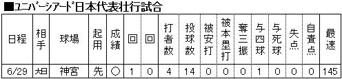 20150713DATA02.jpg