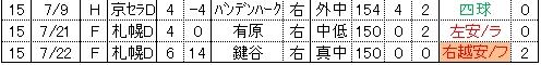 20150723DATA05.jpg
