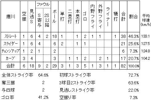 20150725DATA04.jpg