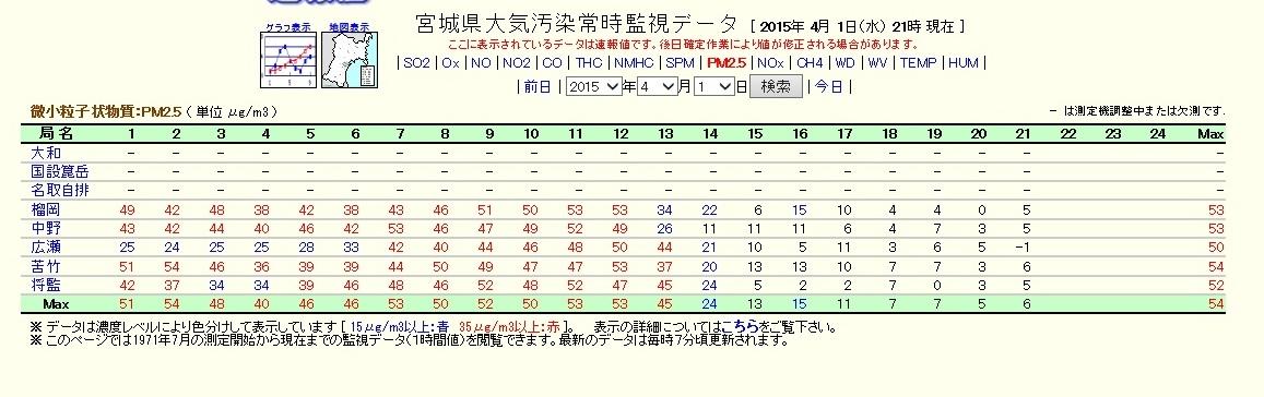 PM2 4月1日-1