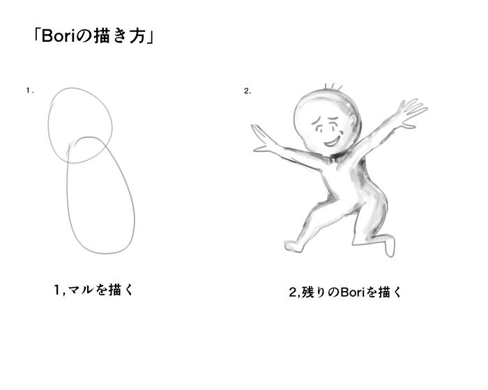 Boriの描き方