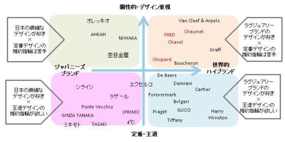 001mod-chart.jpg