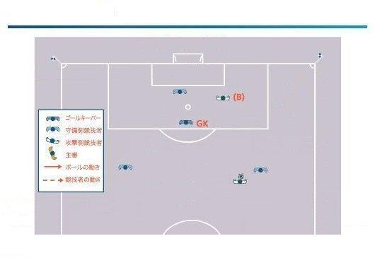 offside_position_006.jpg