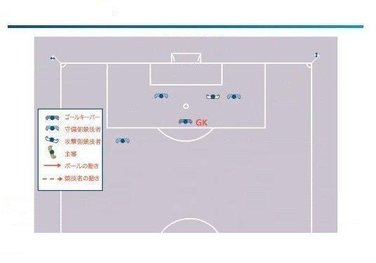 offside_position_009.jpg