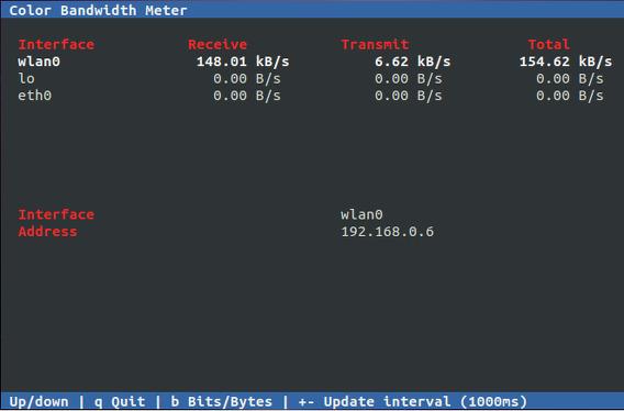 Color Bandwidth Meter (cbm) Ubuntu コマンド 送受信の表示