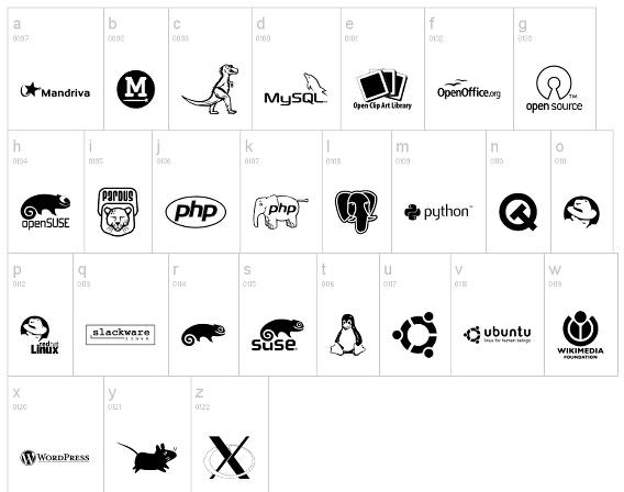 Open Logos Font Ubuntu キーの対応表