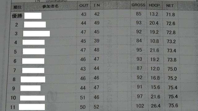 悲惨なダブルぺリアのHDCP (2015年5月)